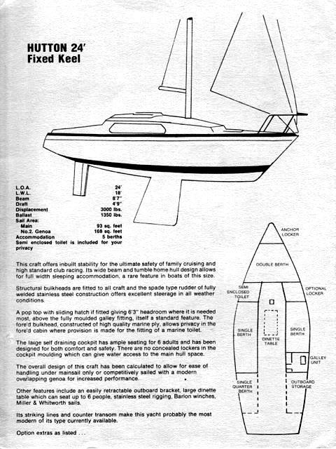 Hutton 24 Brochure Page 2